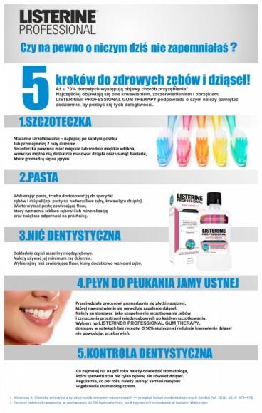 5 kroków do zdrowych zębów i dziąseł!